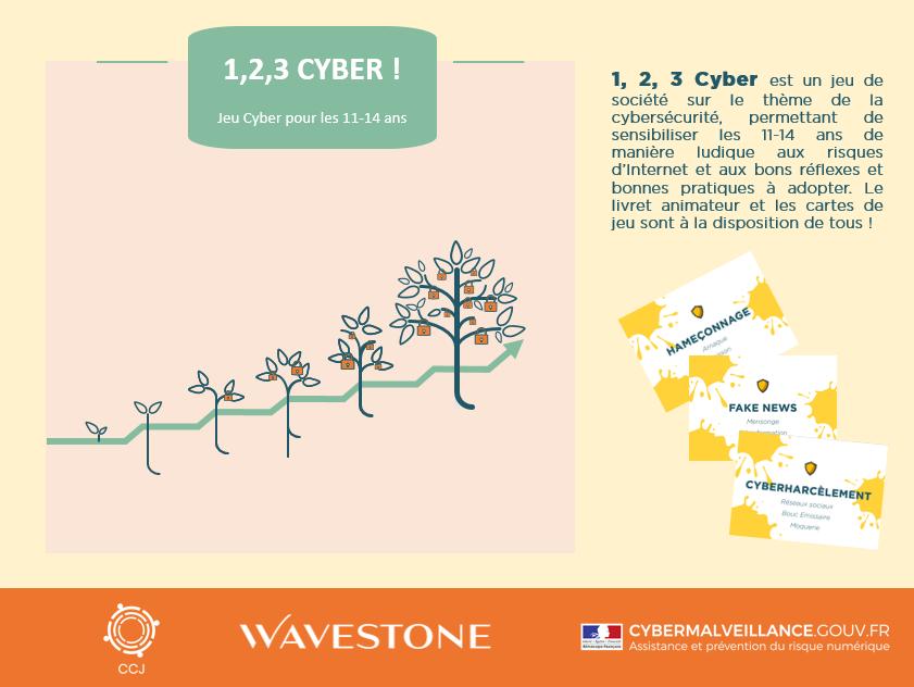 1,2,3 CYBER - un jeu pour sensibiliser les plus jeunes à la cybersécurité