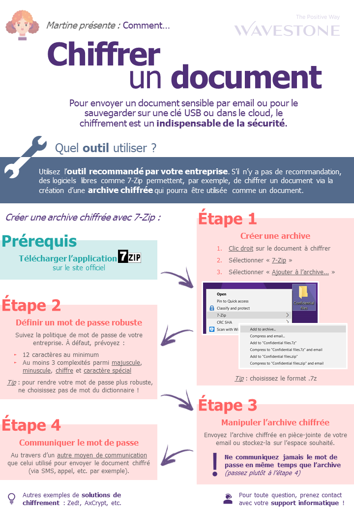 Comment chiffrer un document ?